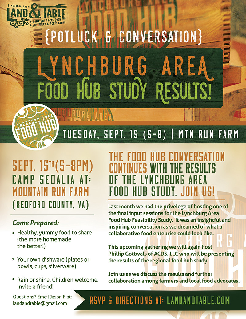 Land and Table food hub study results