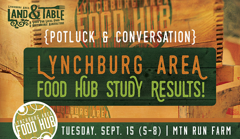 Potluck and Food Hub Study Results – September 15